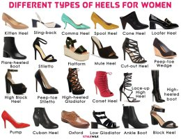 Different types of heels for women: a chart